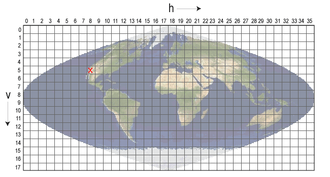 Subset area boundary